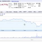 Wall Street不喜欢iPhone 4S