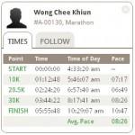 Standard Chartered Kuala Lumpur Marathon 2012 Tracking Result