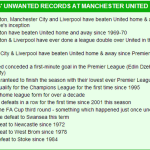 Moyes Unwanted Records