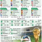 巴西世界杯赛程